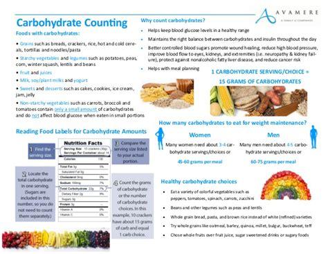 diabetic diet teaching picture 1