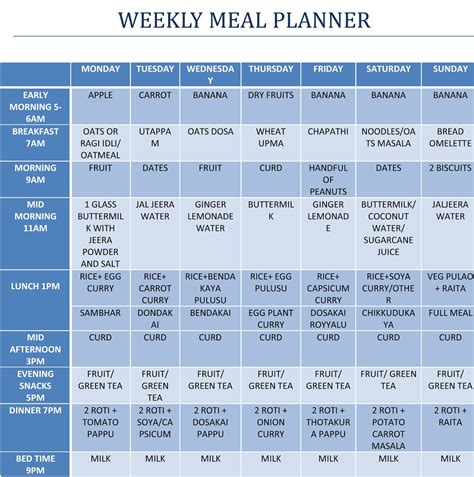 weight loss diet chart picture 15