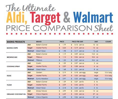 walmart 2016 4 dollar list picture 10