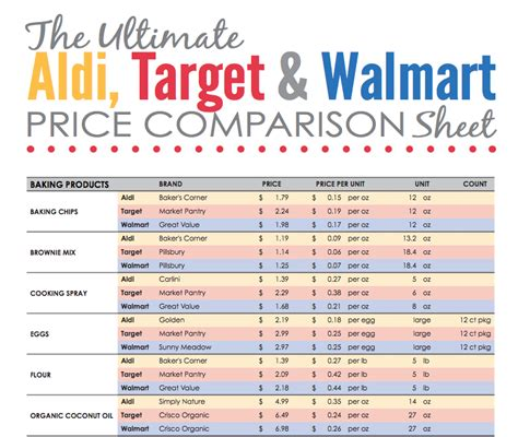 walmart 4 dollar list pdf picture 3