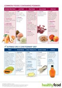 diet for irritable bowel syndrome picture 5