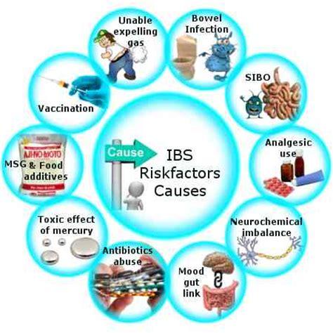 ibs risk factors picture 2