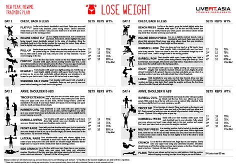 cinialb weight loss plan picture 11