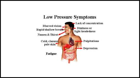 Cause of sudden low blood pressure picture 18
