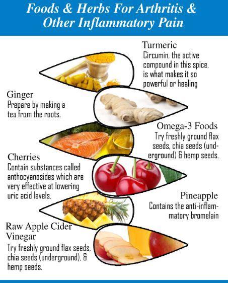 arthiritis diet picture 11