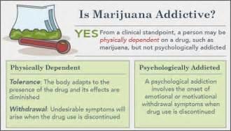 detox from marijuana picture 2