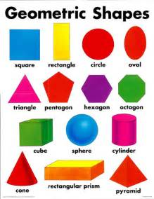 shapes picture 9