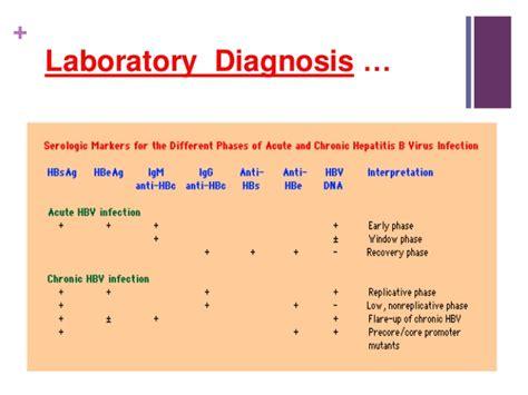 accute liver failure picture 7