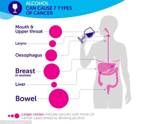 does colon cancer cause reflux picture 18