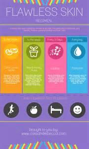 skin care regimens picture 9