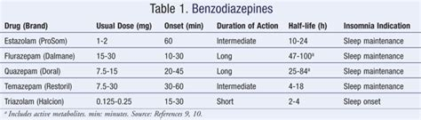 ativan for treatment of insomnia picture 21