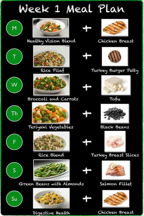 aol diet menu picture 1
