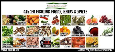 anti cancer vitamin diet picture 21