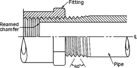 how to thread joint picture 3