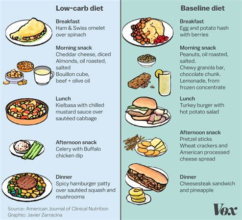 High cholesterol diet chart picture 13