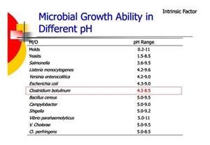 environmental factors influencing microbial growth picture 9
