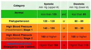 Is hydrochlorothiazide good for high blood pressure picture 5