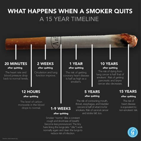 what happends when you stop smoking picture 2