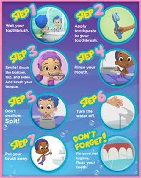 teaching toddlers how to brush their teeth picture 5
