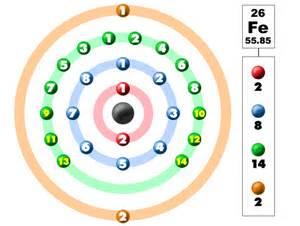 chromium and arsenic picture 3