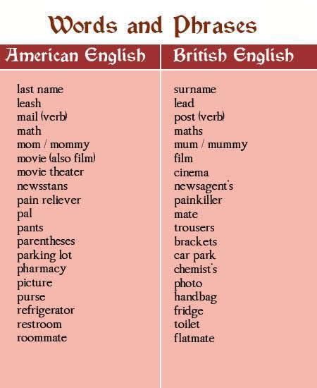 warts and all phrase british picture 3