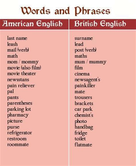 warts and all phrase british picture 2