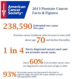 prostate cancer information picture 1