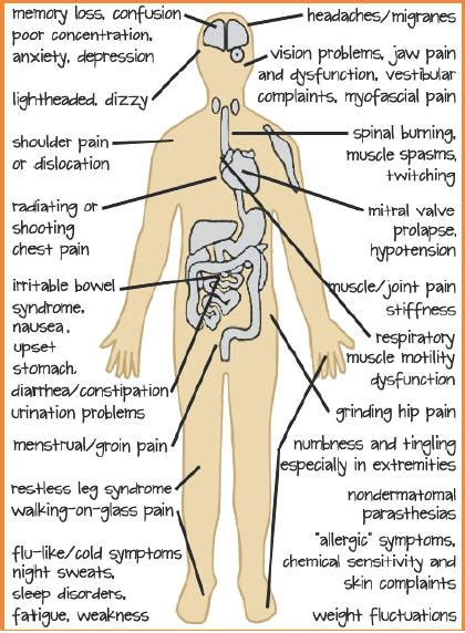 central nervous system injury skin rash picture 2