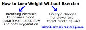 what extersices can i do to loss weight picture 11