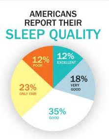 sleep aids for better quality sleep picture 6