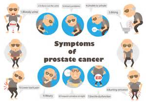 does wartrol cause prostate cancer picture 19