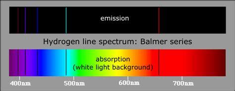 hydrogen absorption chromium picture 6