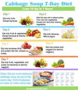7 day diet picture 1