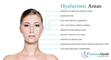 hylaronic acid for skin picture 1