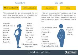 Food that lower bad cholesterol picture 3