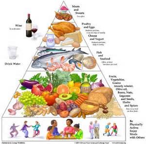 meditrainian diet picture 5