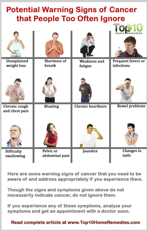 weight loss and colon cancer picture 13