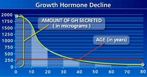 human growth hormone sublingual drops picture 5
