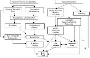diagram picture 14
