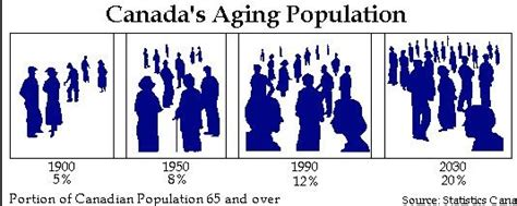 aging population article picture 3