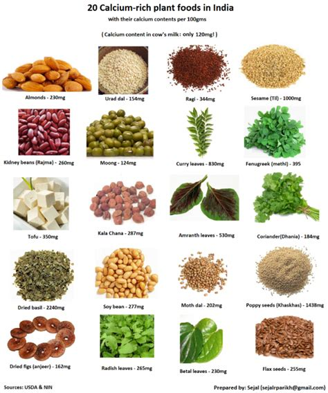 herbs for diabetics picture 1