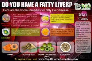 cninese medicine fatty liver cleanse picture 2