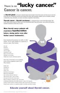 cancer of the thyroid picture 19