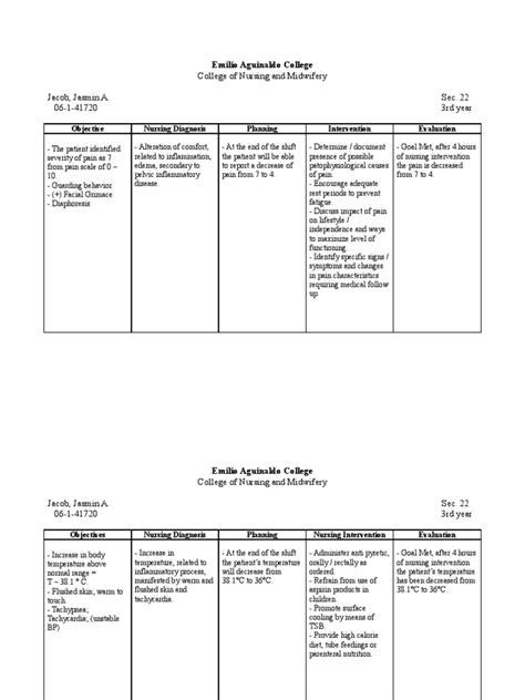 nurses care plan of utrion prolapes picture 9