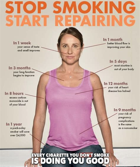 stop smoking treatment picture 9