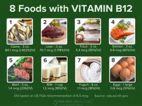 can you get vitamin b12 with a vegetarian picture 1