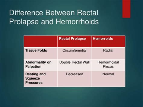 pictures of hemorrhoids picture 3