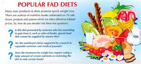 fad diet types picture 11