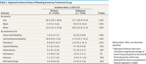 dx code for bladder spasms 2014 picture 4