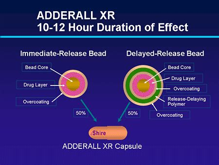 adderal and weight loss picture 6